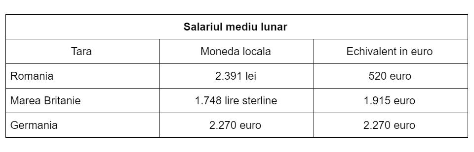 valoarea banilor