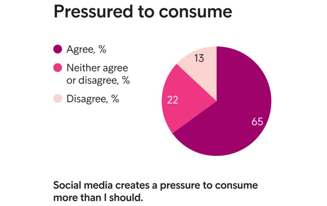 cum scapi de presiunea socială de a cumpăra