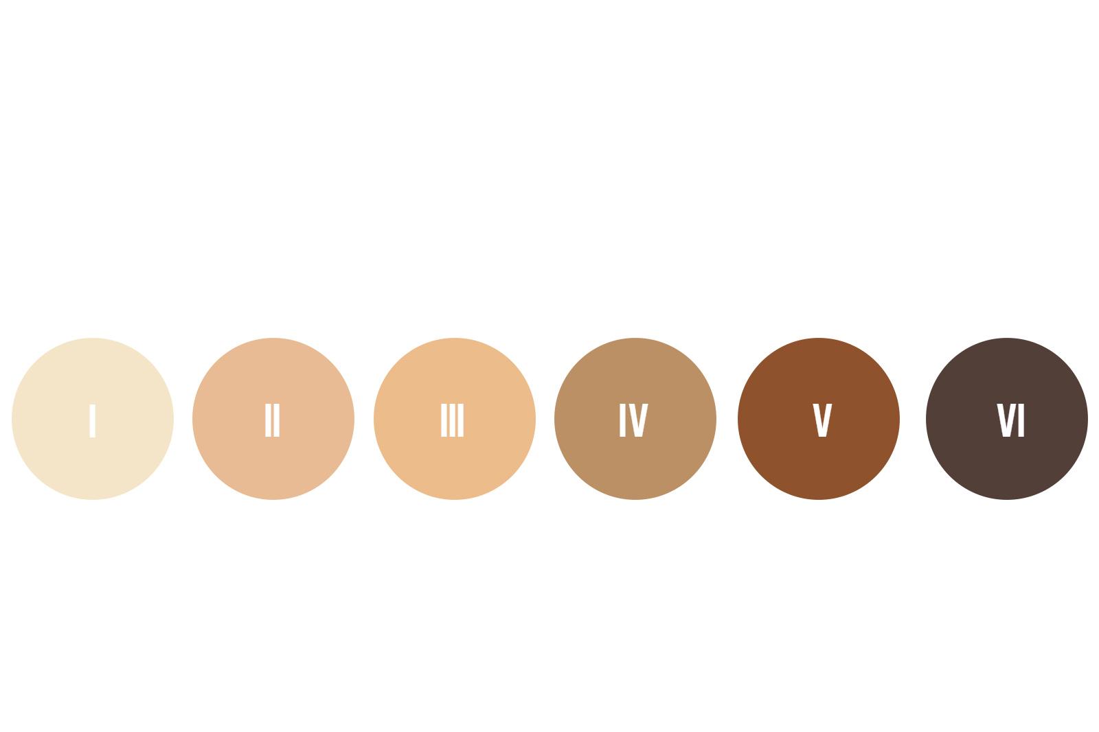 Ce culori să porți în funcție de nuanța pielii tale